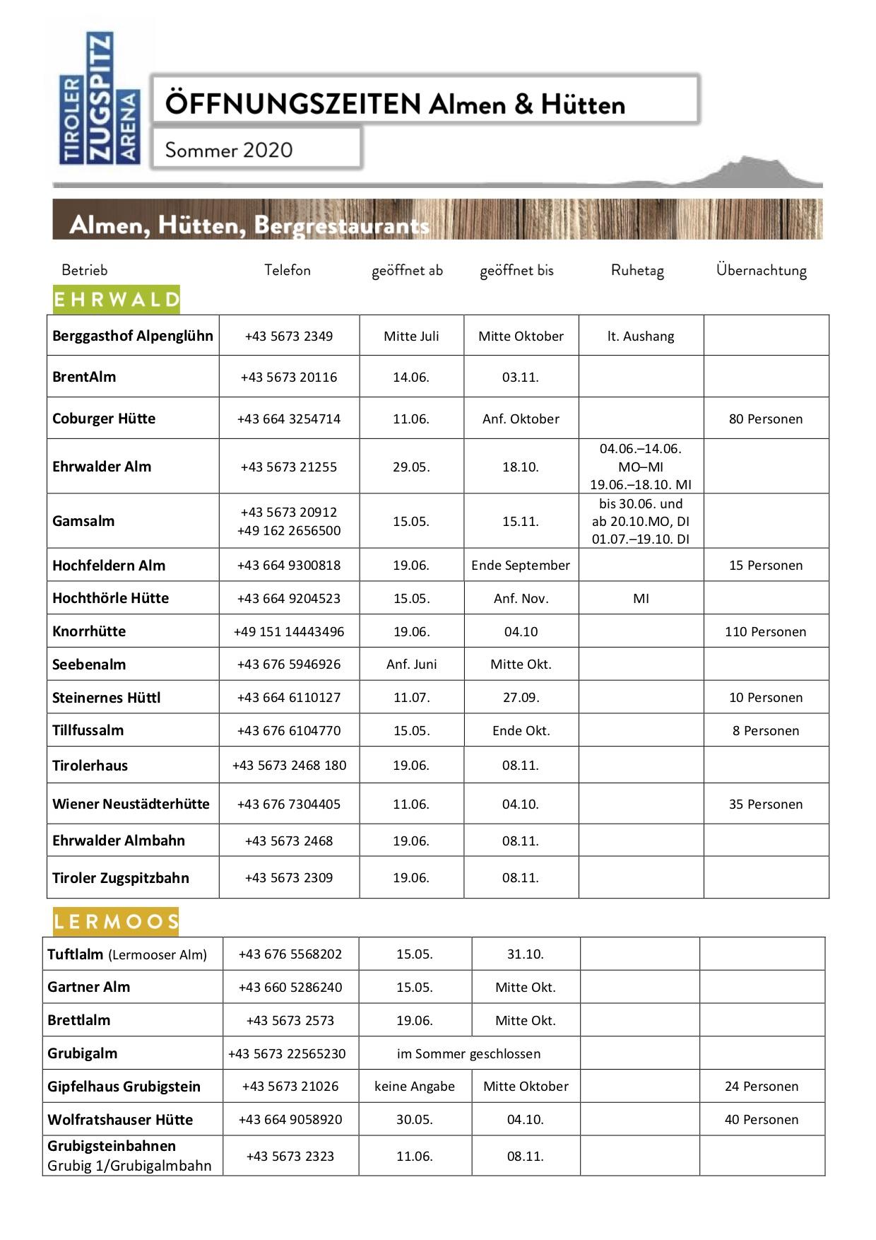 Öffnungszeiten Almen&Hütten 2020